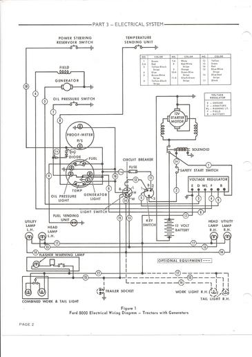 Ford 8600 Wiring - Ford Forum