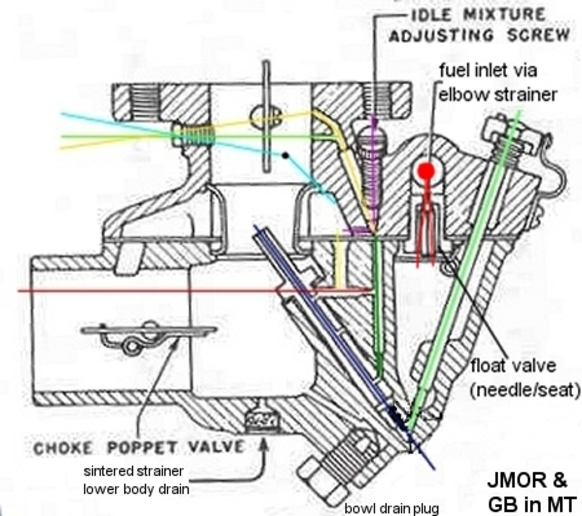 Diagram Of A Ford 8n Carb - Wiring Library •