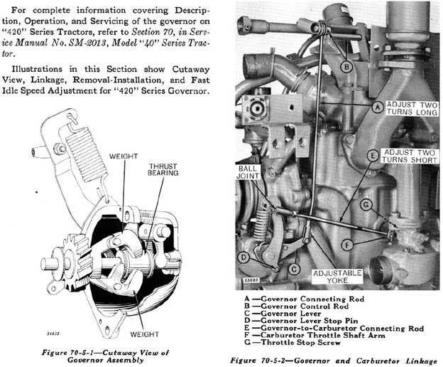 m farmall governor adjustment diagram