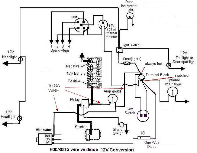 Amp Gauge Wiring Question     - Ford Forum