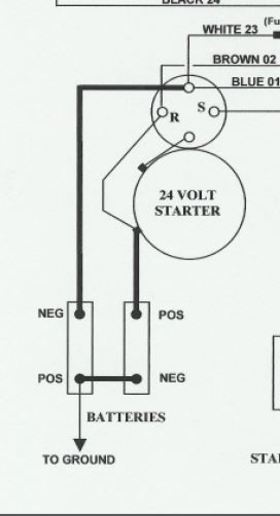 wiring diagram for john deere 4010 the wiring diagram 4010 starting john deere forum yesterday s tractors wiring diagram