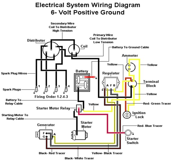 mvphoto5075 ford 600 wiring problems yesterday's tractors ford 600 tractor wiring diagram at readyjetset.co
