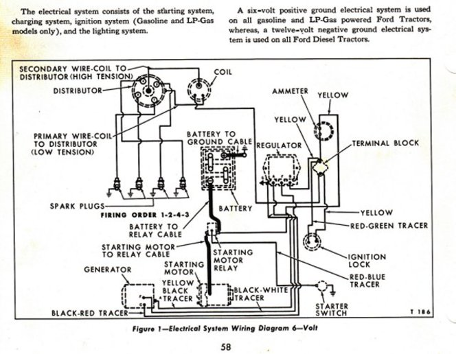 wiring for ford 850 help not sure yesterday\u0027s tractorsthird party image